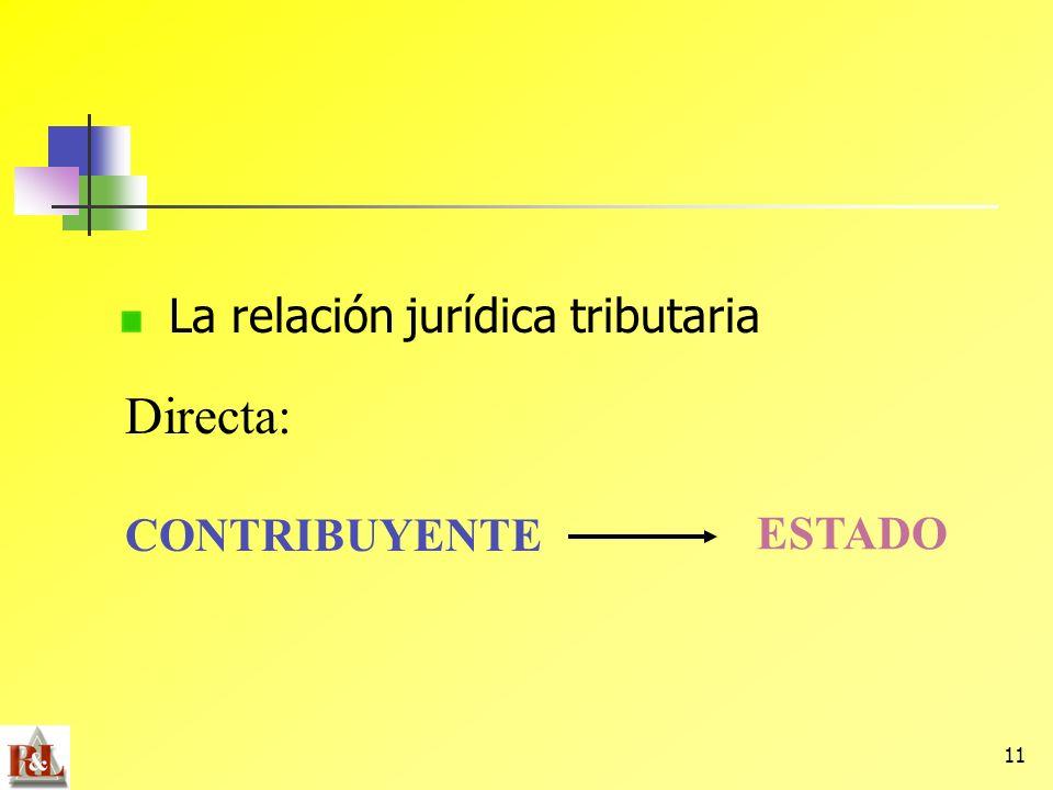 11 Directa: La relación jurídica tributaria CONTRIBUYENTE ESTADO