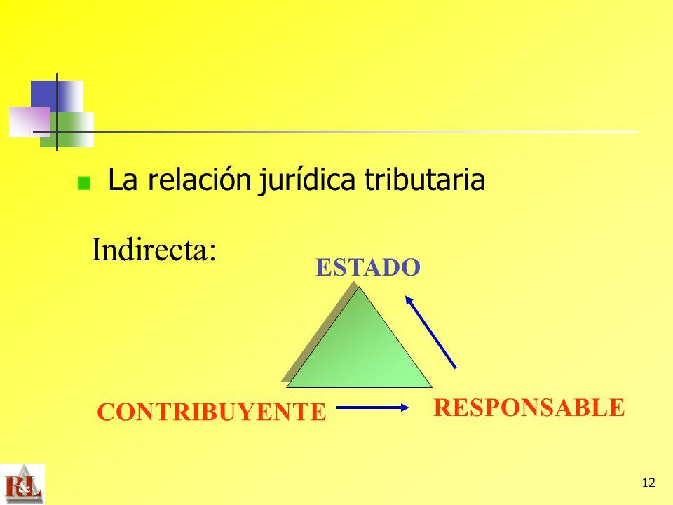 12 Indirecta: CONTRIBUYENTE ESTADO RESPONSABLE La relación jurídica tributaria