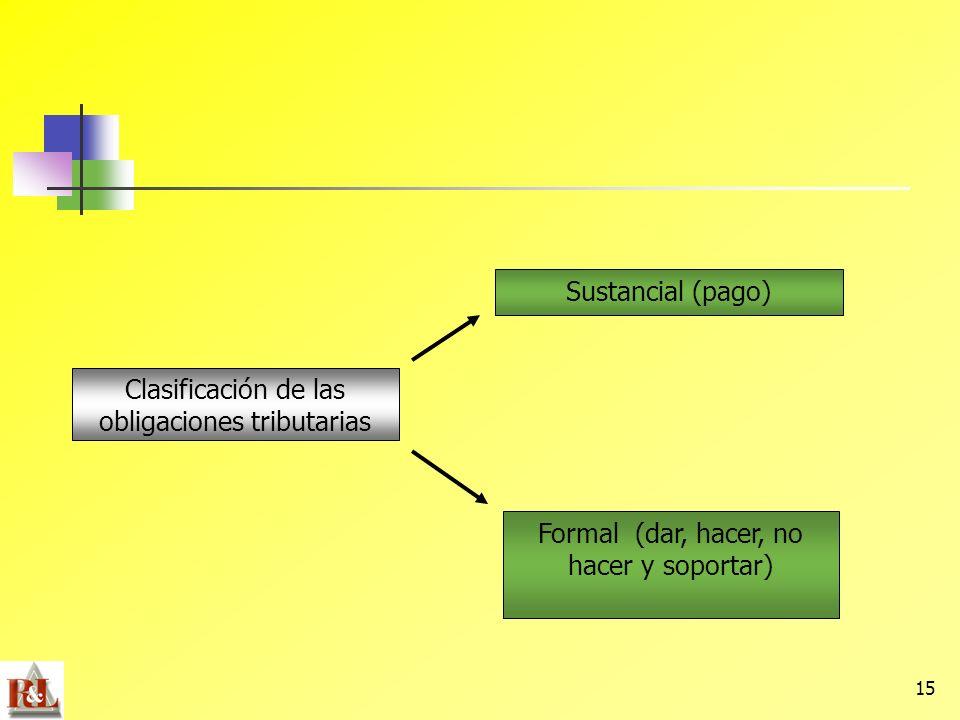 15 Clasificación de las obligaciones tributarias Sustancial (pago) Formal (dar, hacer, no hacer y soportar)