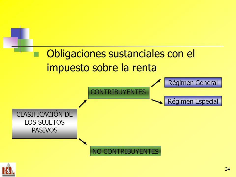 34 Obligaciones sustanciales con el impuesto sobre la renta CLASIFICACIÓN DE LOS SUJETOS PASIVOS NO CONTRIBUYENTES CONTRIBUYENTES Régimen General Régi