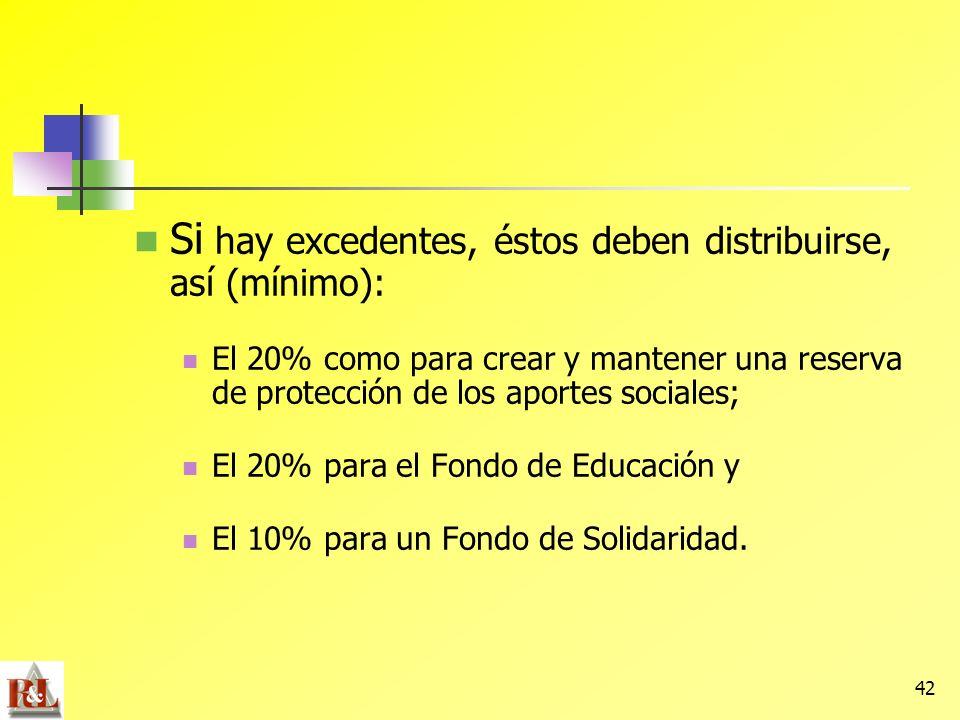 42 Si hay excedentes, éstos deben distribuirse, así (mínimo): El 20% como para crear y mantener una reserva de protección de los aportes sociales; El