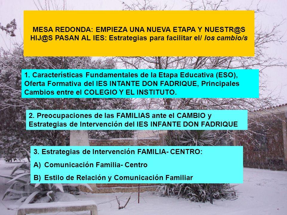 MESA REDONDA: EMPIEZA UNA NUEVA ETAPA Y NUESTR@S HIJ@S PASAN AL IES: Estrategias para facilitar el/ los cambio/s 2. Preocupaciones de las FAMILIAS ant