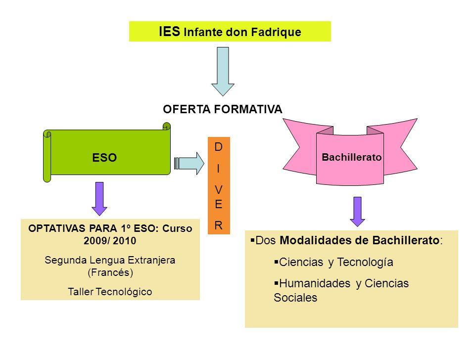 IES Infante don Fadrique OFERTA FORMATIVA ESO OPTATIVAS PARA 1º ESO: Curso 2009/ 2010 Segunda Lengua Extranjera (Francés) Taller Tecnológico Bachiller