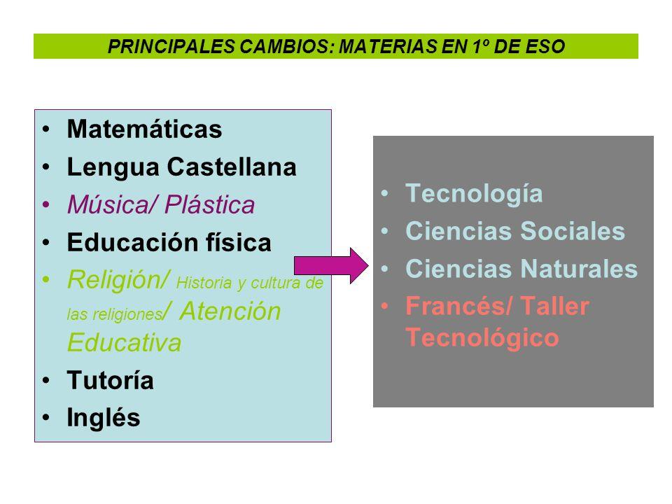 PRINCIPALES CAMBIOS: MATERIAS EN 1º DE ESO Matemáticas Lengua Castellana Música/ Plástica Educación física Religión/ Historia y cultura de las religio