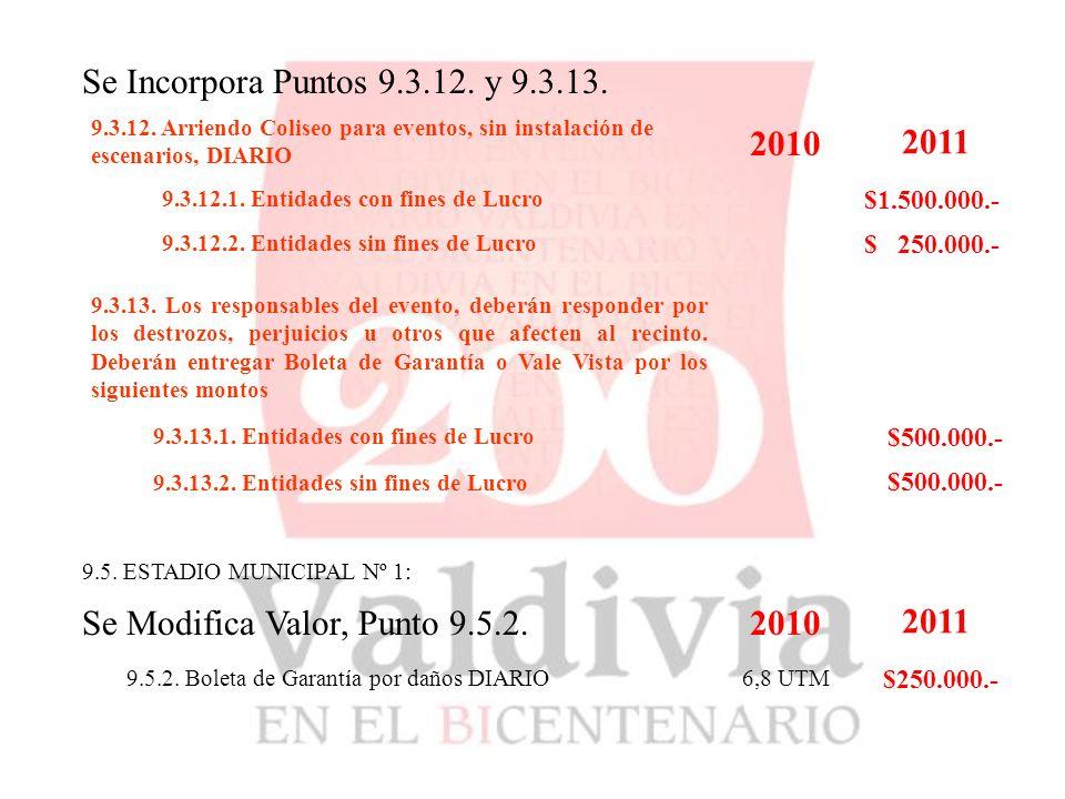 Se Incorpora Puntos 9.3.12. y 9.3.13. 9.3.12.