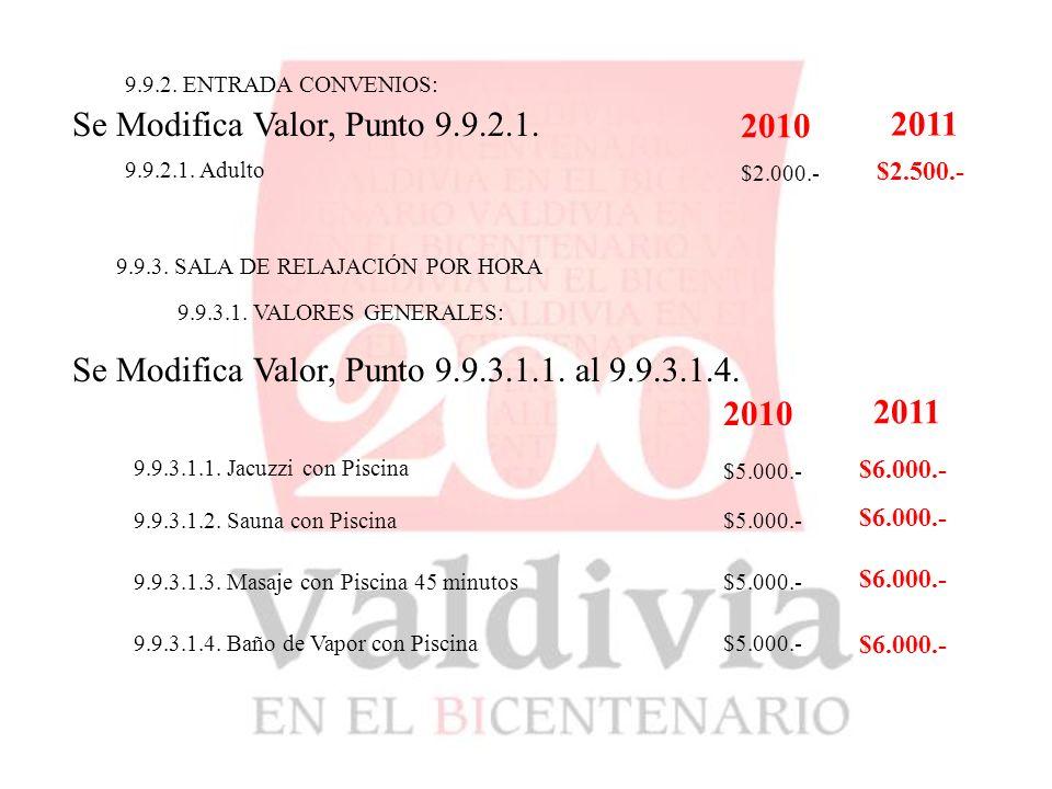 9.9.2. ENTRADA CONVENIOS: Se Modifica Valor, Punto 9.9.2.1.
