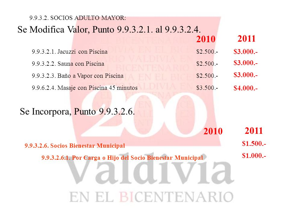 Se Modifica Valor, Punto 9.9.3.2.1. al 9.9.3.2.4.