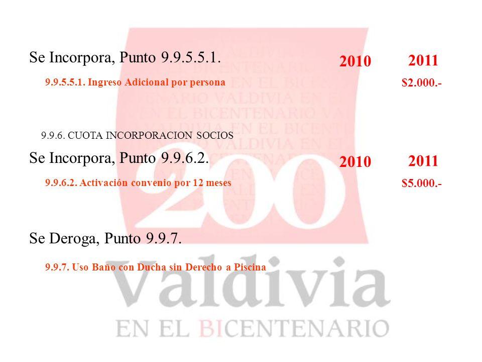 Se Incorpora, Punto 9.9.5.5.1. 9.9.5.5.1. Ingreso Adicional por persona 2010 2011 $2.000.- 9.9.6.