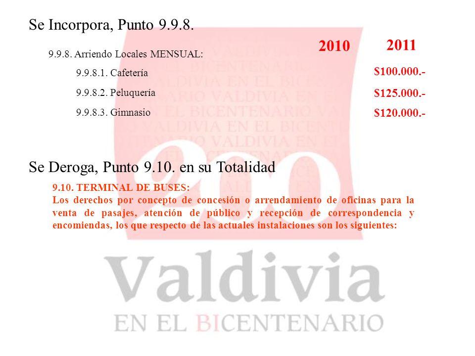 Se Incorpora, Punto 9.9.8. 9.9.8. Arriendo Locales MENSUAL: 2010 2011 $100.000.- 9.9.8.1.