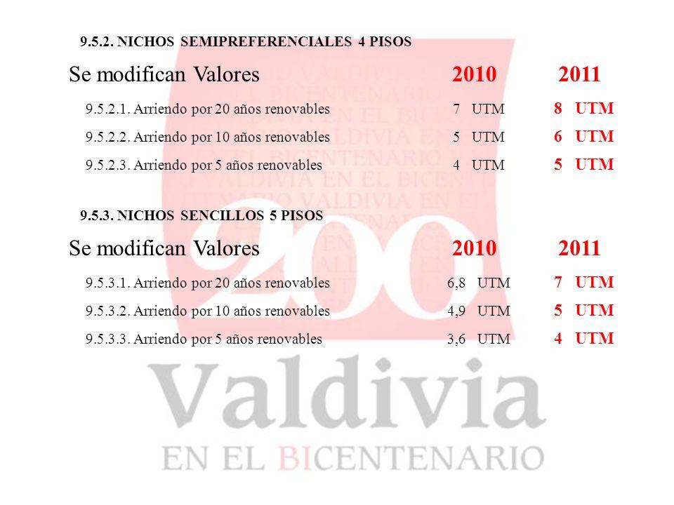 Se modifican Valores20102011 9.5.2. NICHOS SEMIPREFERENCIALES 4 PISOS 9.5.2.1.