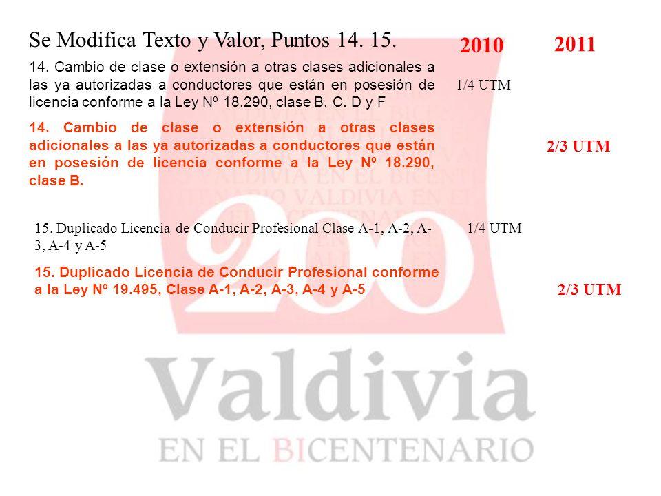 Se Modifica Valor, Puntos 16.y 17. 2010 2011 16.