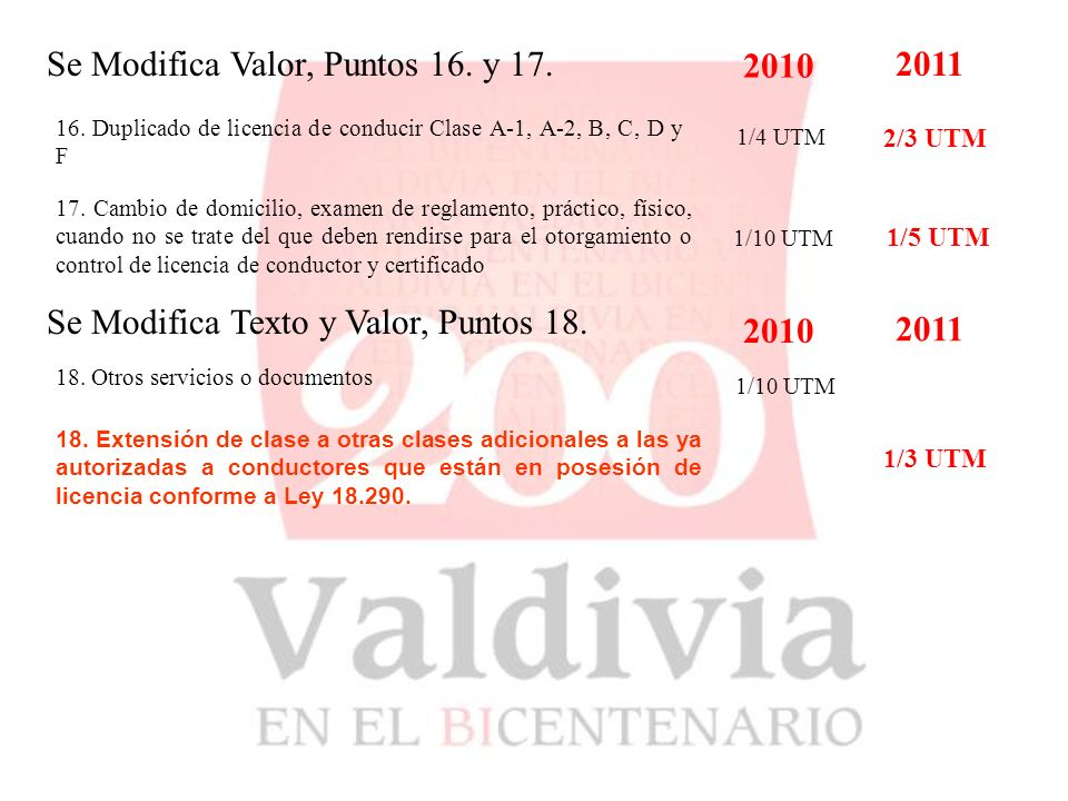 Se Modifica Valor, Puntos 16. y 17. 2010 2011 16.