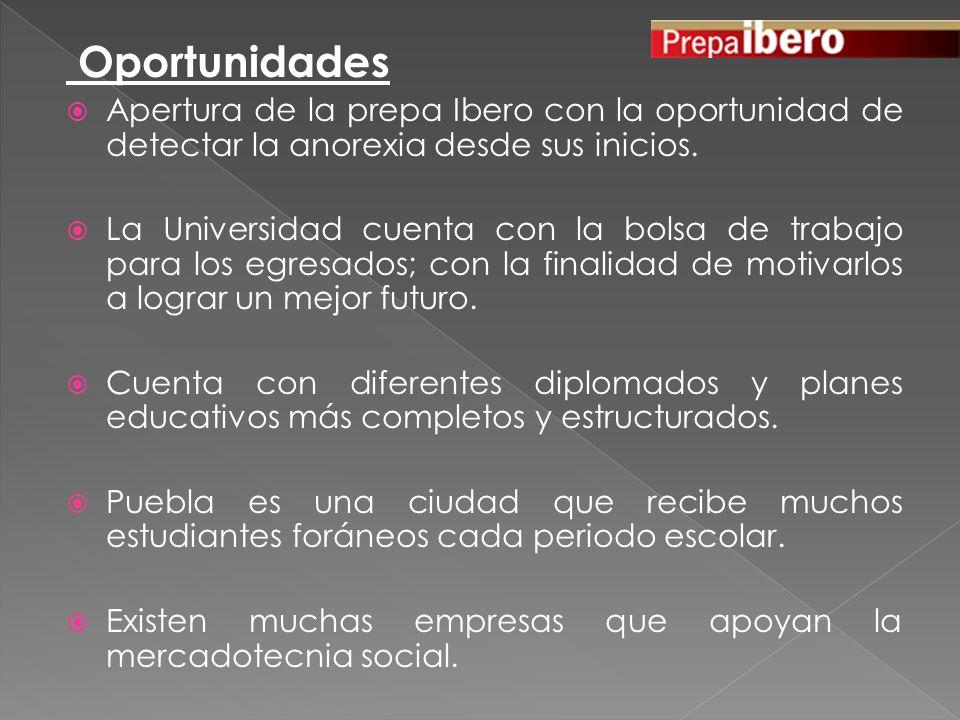 Oportunidades Apertura de la prepa Ibero con la oportunidad de detectar la anorexia desde sus inicios. La Universidad cuenta con la bolsa de trabajo p