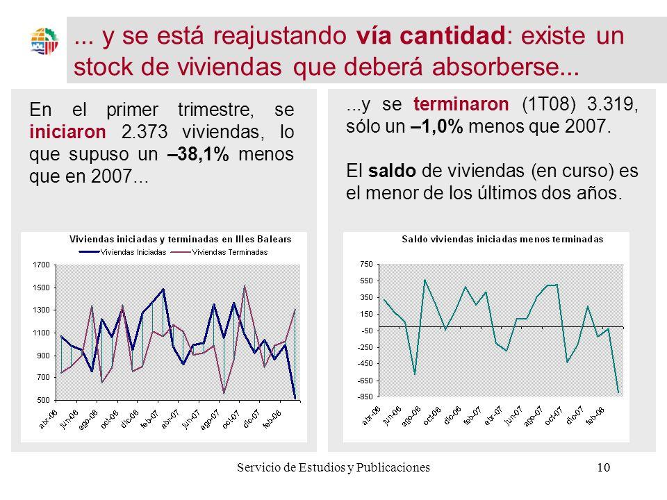 10Servicio de Estudios y Publicaciones10...