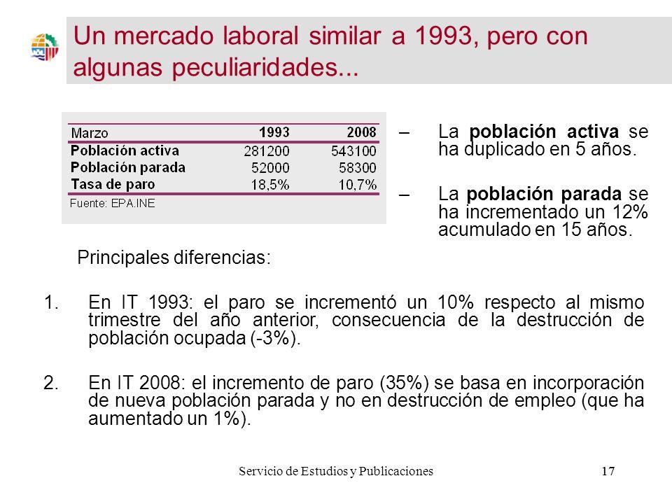 17 Un mercado laboral similar a 1993, pero con algunas peculiaridades...