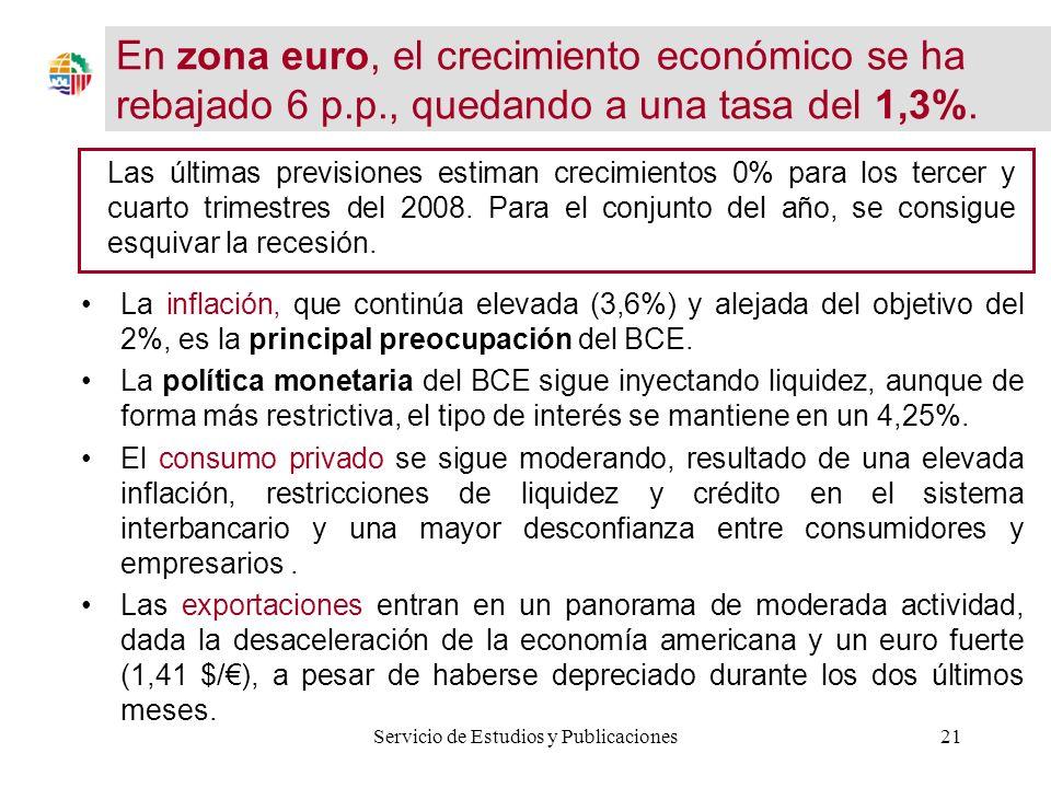 En zona euro, el crecimiento económico se ha rebajado 6 p.p., quedando a una tasa del 1,3%.