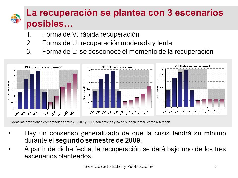4Servicio de Estudios y Publicaciones4 Durante el segundo trimestre, la tasa de crecimiento ha sido de un 1,5%, que se compone de: Industria (0,8%) disminuye su crecimiento Construcción (0,4%) sigue contrayendo su actividad, básicamente por la construcción privada residencial colectiva y pública Servicios (1,6%) han reflejado una actividad más moderada que 2007, debido a la contención del consumo interno de economías europeas.
