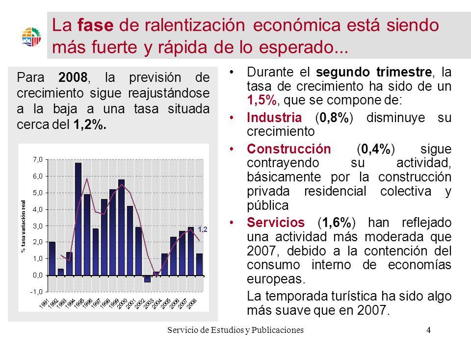 5Servicio de Estudios y Publicaciones5 La industria auxiliar de la construcción se ve arrastrada por la crisis de la construcción.