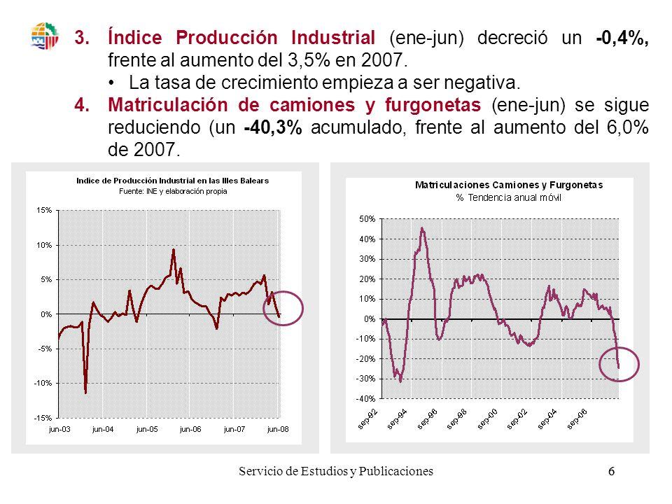 7Servicio de Estudios y Publicaciones7 Exportaciones totales (Ene-may) se han incrementado un 35,1% (513,7 mill.