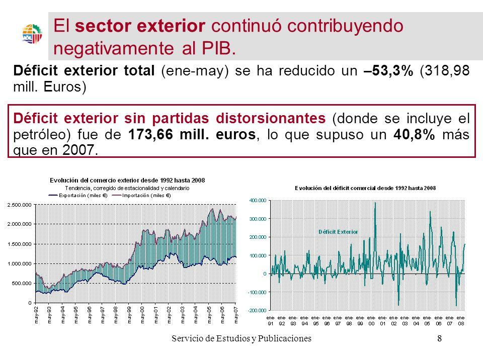 19...acentuado en un entorno de: Alta inflación (agosto 4,5%) Subidas del euribor (jul 5,39%) Reajuste del mercado laboral La desaceleración económica está llevando a las familias a reducir el gasto, como muestran las cifras de: 1.El transporte marítimo de mercancías (ene-jul) ha decrecido un -5,7%, totalizando 8,2 millones de toneladas.