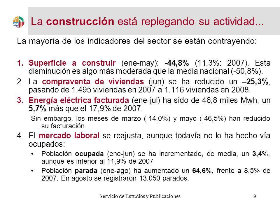9Servicio de Estudios y Publicaciones9 La mayoría de los indicadores del sector se están contrayendo: 1.Superficie a construir (ene-may): -44,8% (11,3%: 2007).