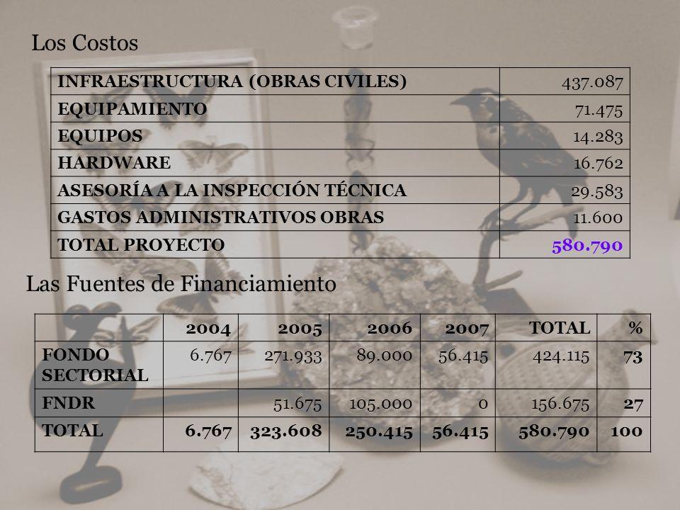 Los Costos INFRAESTRUCTURA (OBRAS CIVILES)437.087 EQUIPAMIENTO71.475 EQUIPOS14.283 HARDWARE16.762 ASESORÍA A LA INSPECCIÓN TÉCNICA29.583 GASTOS ADMINI
