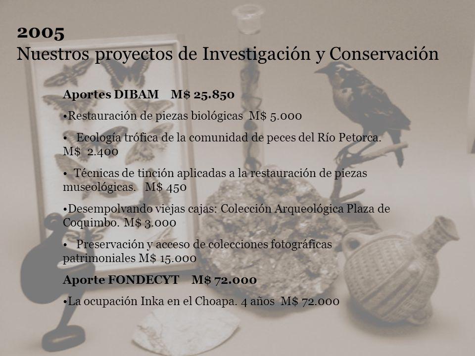 2005 Nuestros proyectos de Investigación y Conservación Aportes DIBAM M$ 25.850 Restauración de piezas biológicas M$ 5.000 Ecología trófica de la comu