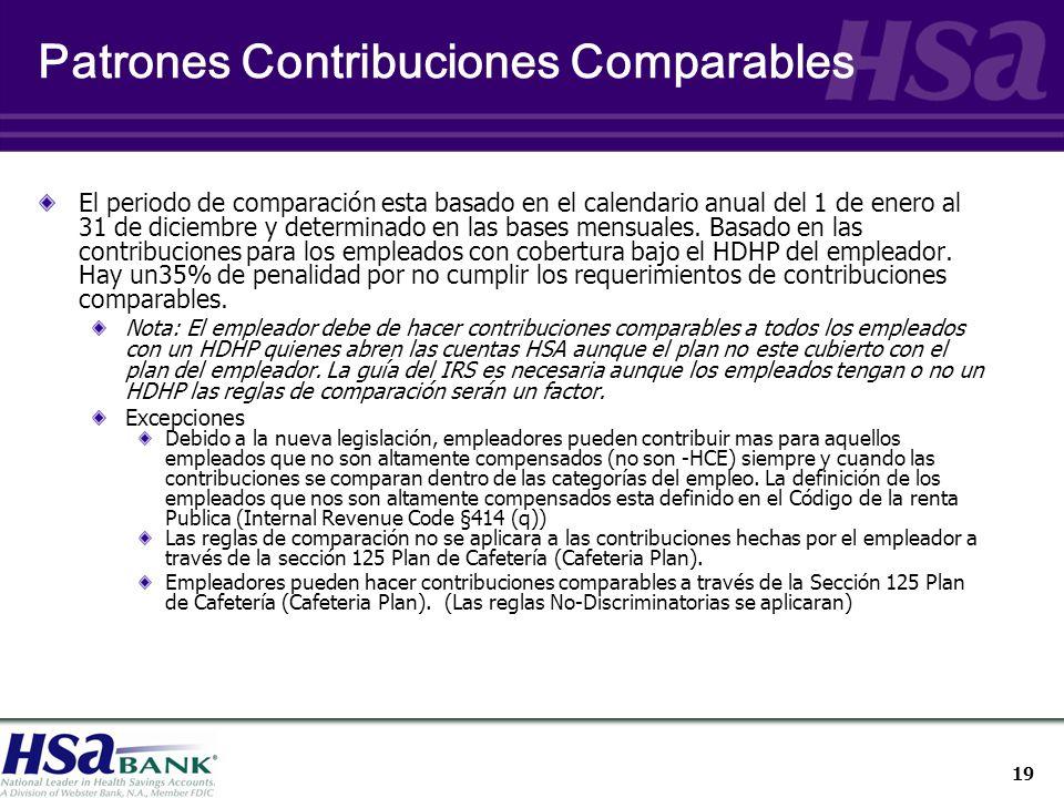 19 Patrones Contribuciones Comparables El periodo de comparación esta basado en el calendario anual del 1 de enero al 31 de diciembre y determinado en las bases mensuales.