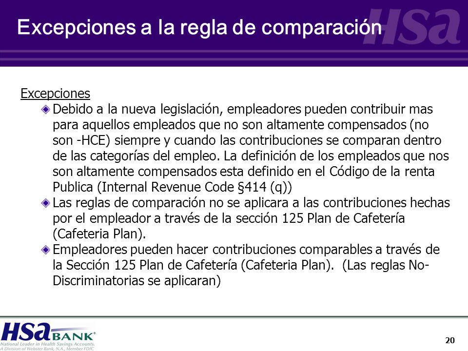 20 Excepciones a la regla de comparación Excepciones Debido a la nueva legislación, empleadores pueden contribuir mas para aquellos empleados que no son altamente compensados (no son -HCE) siempre y cuando las contribuciones se comparan dentro de las categorías del empleo.