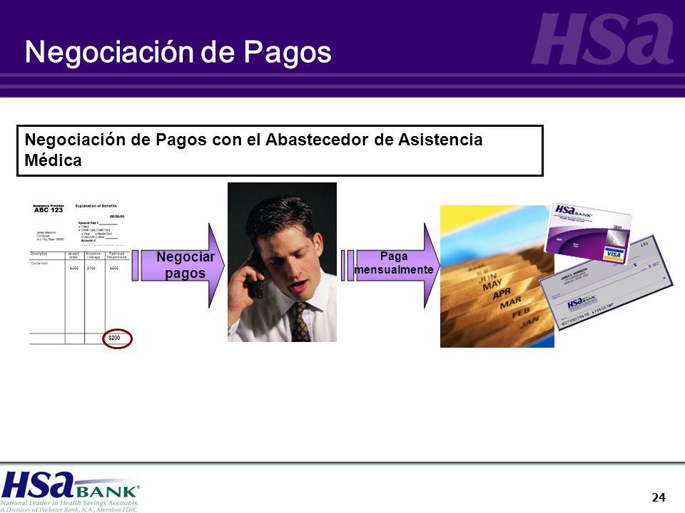 24 Negociación de Pagos Negociación de Pagos con el Abastecedor de Asistencia Médica Negociar pagos Paga mensualmente $200$100$300 $200