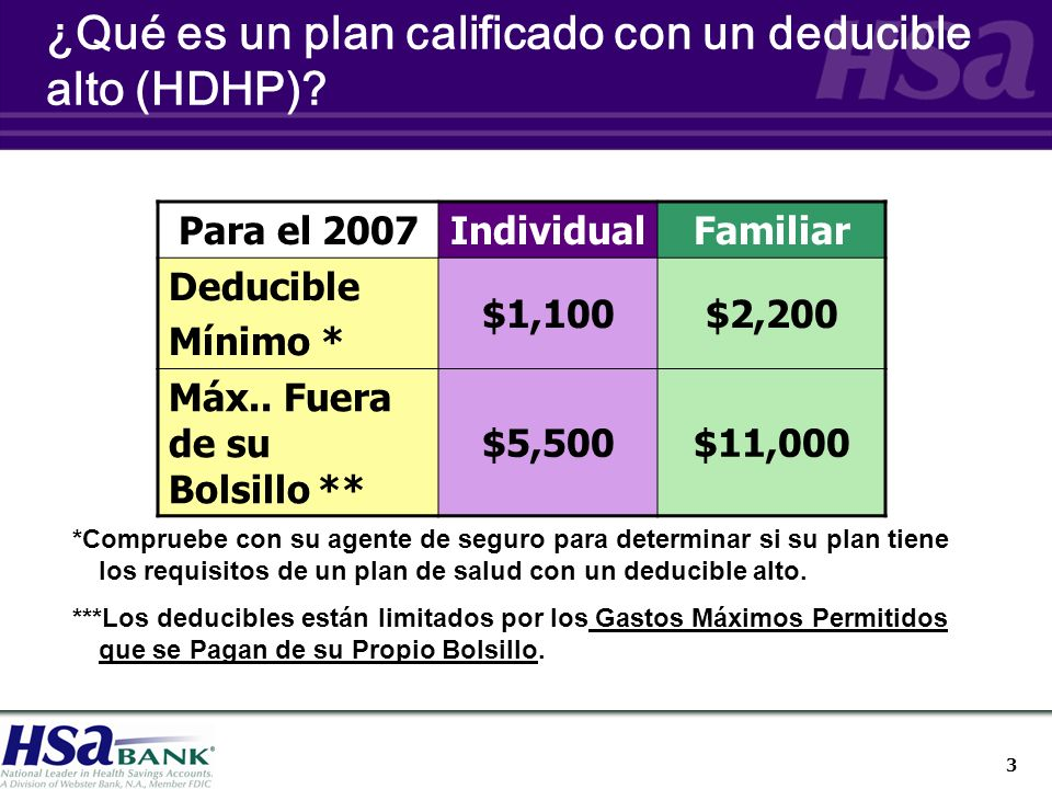 3 *Compruebe con su agente de seguro para determinar si su plan tiene los requisitos de un plan de salud con un deducible alto.