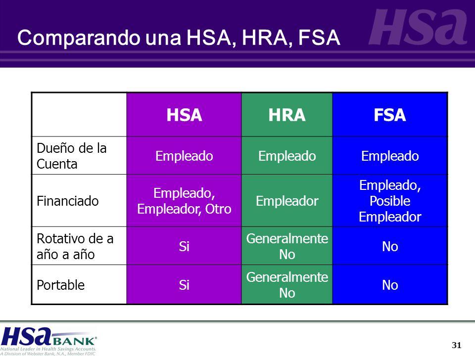 31 Comparando una HSA, HRA, FSA HSAHRAFSA Dueño de la Cuenta Empleado Financiado Empleado, Empleador, Otro Empleador Empleado, Posible Empleador Rotativo de a año a año Si Generalmente No No PortableSi Generalmente No No