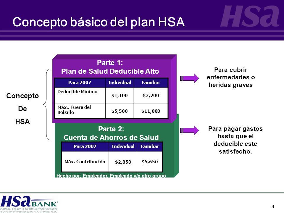 25 Usted ahorra $97.50 Reducir Cantidad de Pago Desde el Proveedor.