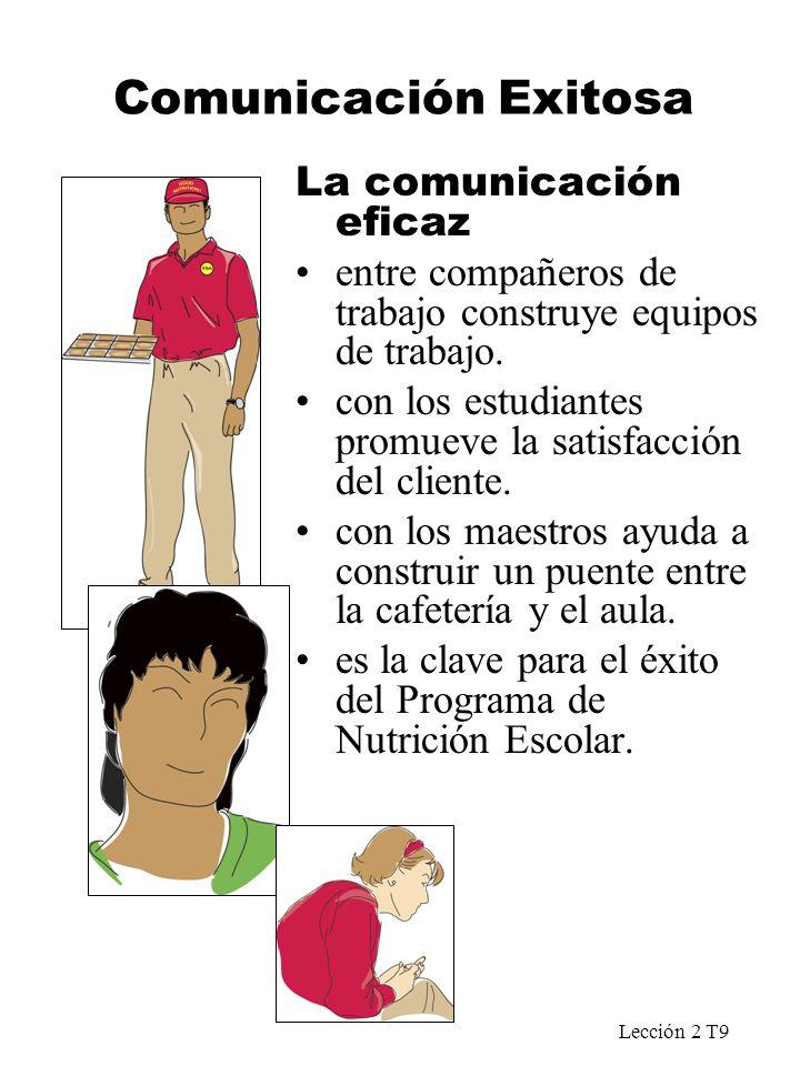 Lección 2 T9 Comunicación Exitosa La comunicación eficaz entre compañeros de trabajo construye equipos de trabajo. con los estudiantes promueve la sat