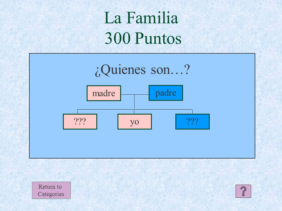 La sobrina La Familia Respuesta 200 Puntos Return to Categories