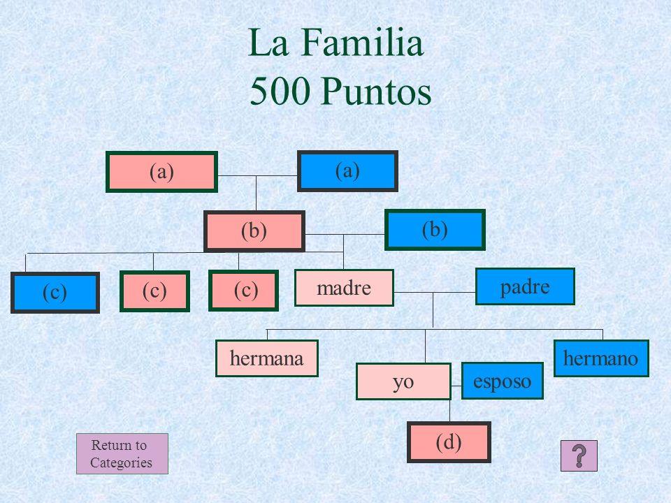el suegro La Familia Respuesta 400 Puntos Return to Categories