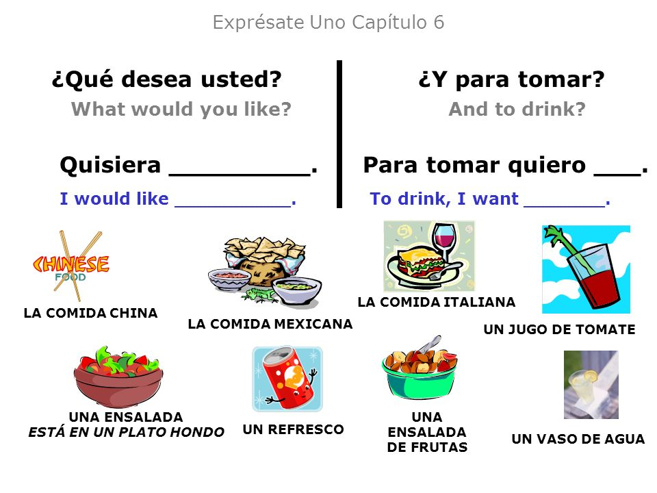 Exprésate Uno Capítulo 6 ¿Qué desea usted? ¿Y para tomar? What would you like? And to drink? Quisiera _________. Para tomar quiero ___. I would like _