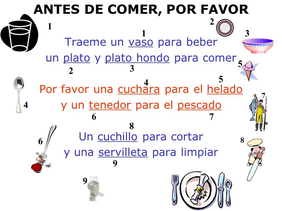 ANTES DE COMER, POR FAVOR Traeme un vaso para beber un plato y plato hondo para comer Por favor una cuchara para el helado y un tenedor para el pescad