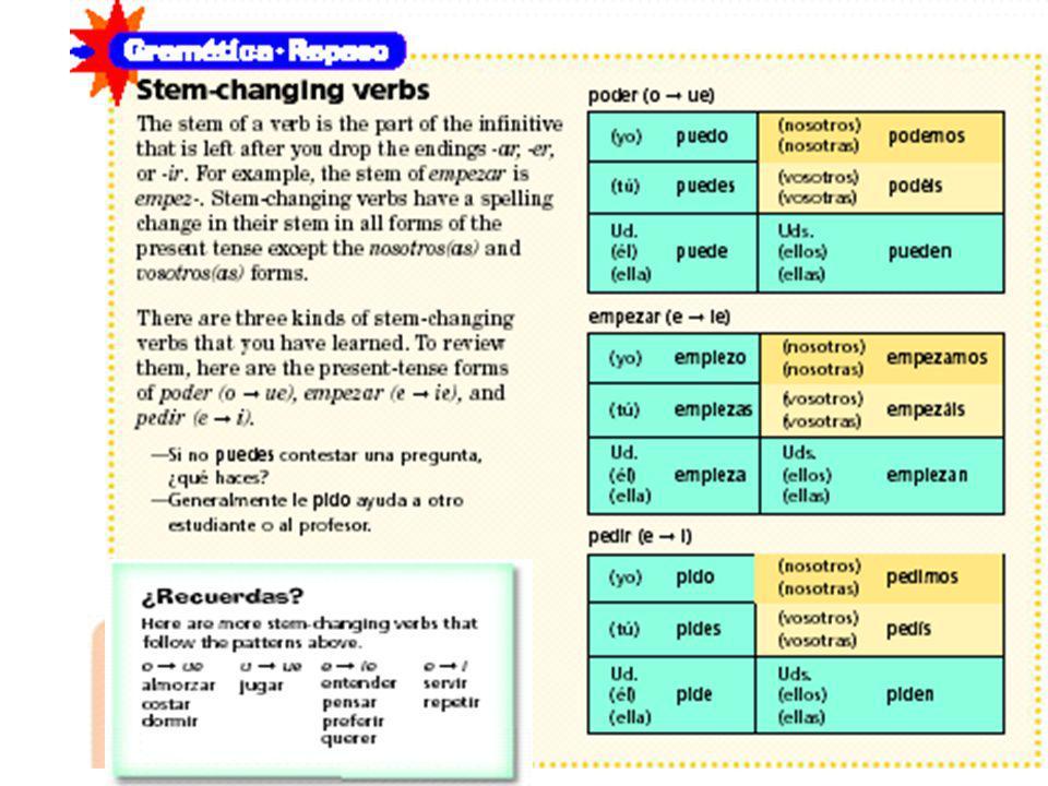 3.Traducciones Escribe el equivalente español. ¡Cuidado.