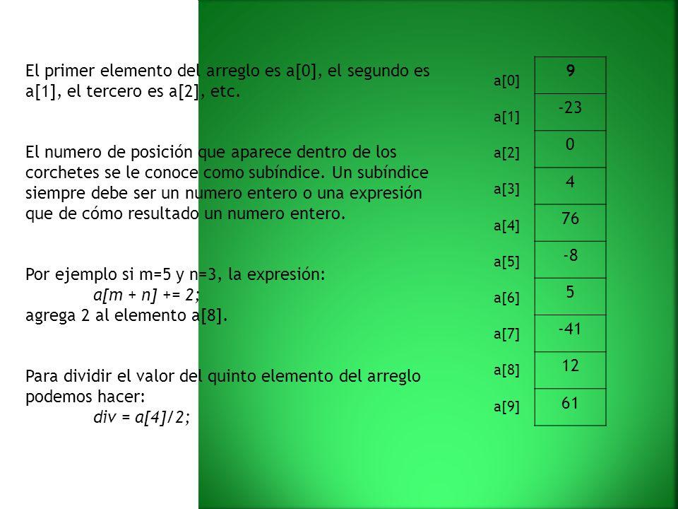 9 -23 0 4 76 -8 5 -41 12 61 a[0] a[1] a[2] a[3] a[4] a[5] a[6] a[7] a[8] a[9] El primer elemento del arreglo es a[0], el segundo es a[1], el tercero es a[2], etc.