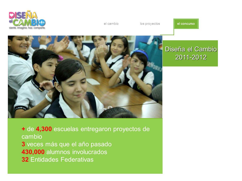 Diseña el Cambio 2011-2012 el concurso el cambiolos proyectos + de 4,300 escuelas entregaron proyectos de cambio 3 veces más que el año pasado 430,000 alumnos involucrados 32 Entidades Federativas