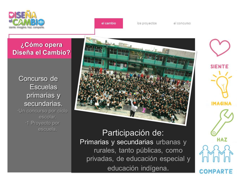 Concurso de Escuelas primarias y secundarias. ·Un concurso por ciclo escolar.