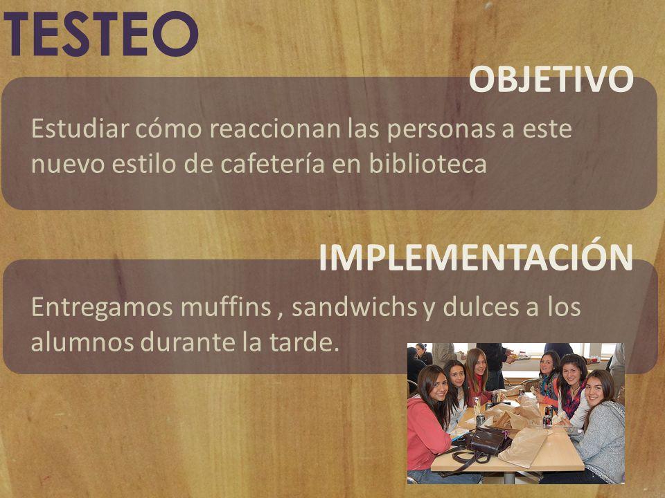 TESTEO OBJETIVO Estudiar cómo reaccionan las personas a este nuevo estilo de cafetería en biblioteca IMPLEMENTACIÓN Entregamos muffins, sandwichs y du