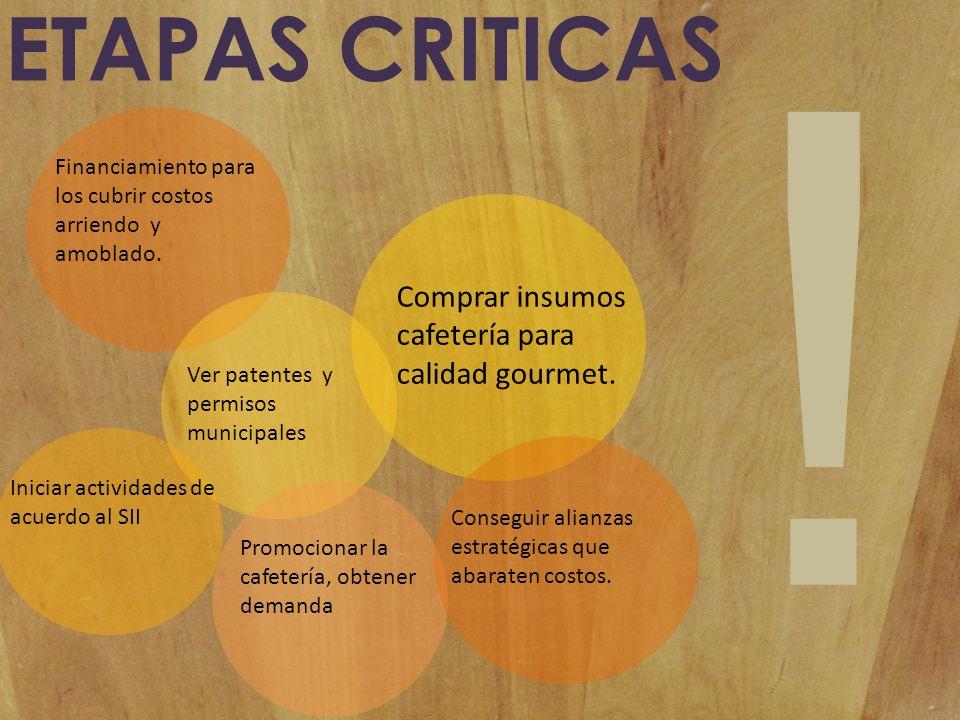 ETAPAS CRITICAS Comprar insumos cafetería para calidad gourmet. Financiamiento para los cubrir costos arriendo y amoblado. Ver patentes y permisos mun