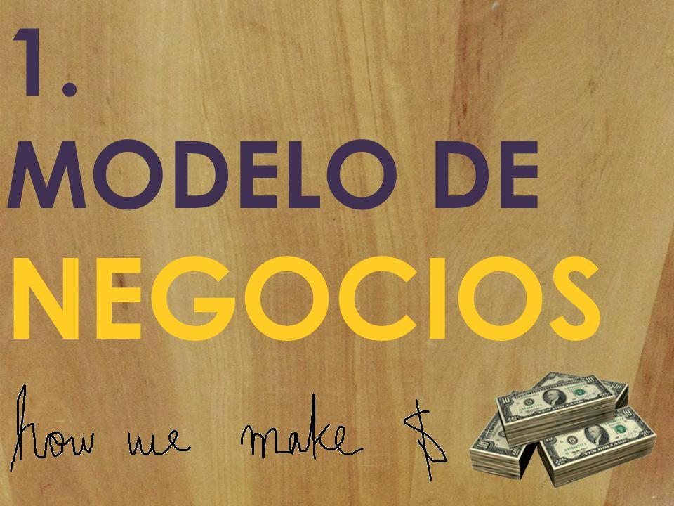 1. MODELO DE NEGOCIOS