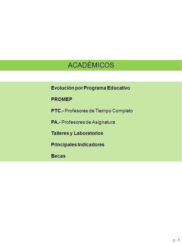 Programas Educativos en Liquidación Matrícula Total 2005- 2006 2006- 2007 2007- 2008 2008- 2009 2009- 2010 COM173226276283338 PP135100165161142 EEI4590110117127 TIC140163173165227 MT111115140171193 MI114859111798 TOTAL71877995510141159 p.