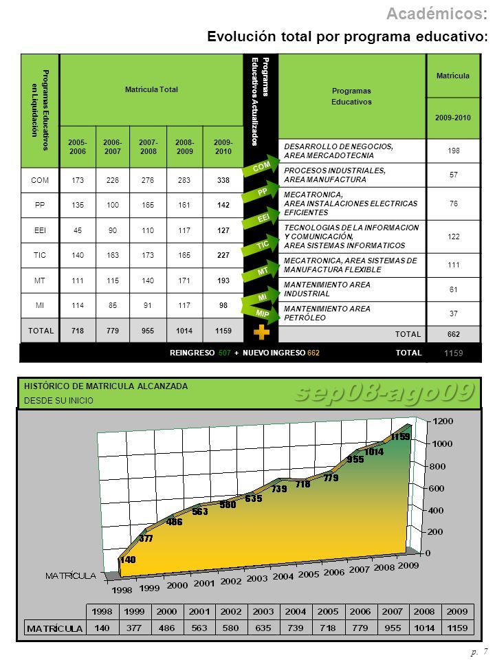 p. 28 Programa Operativo Anual