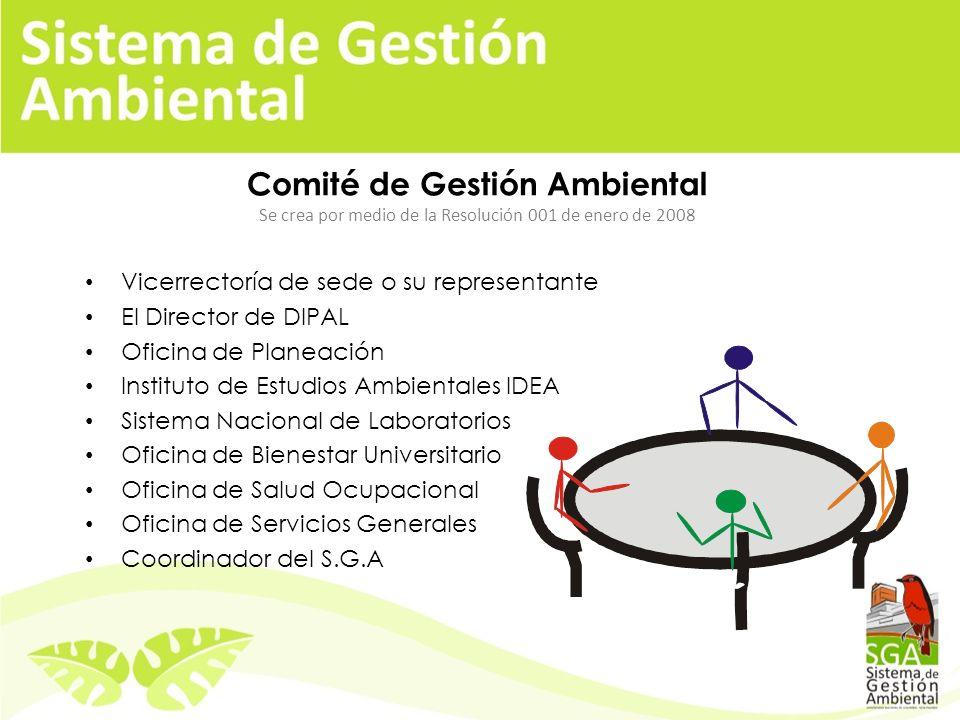 Sistema de Gestión Ambiental (SGA) Se adopta mediante Resolución 083 de diciembre de 2007 OBJETIVO GENERAL Dotar a la Universidad Nacional sede Palmir