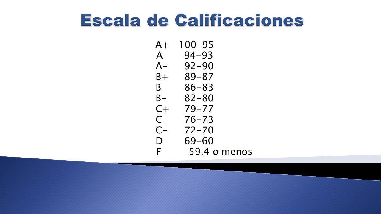 A+ 100-95 A 94-93 A- 92-90 B+89-87 B86-83 B- 82-80 C+79-77 C76-73 C- 72-70 D69-60 F 59.4 o menos