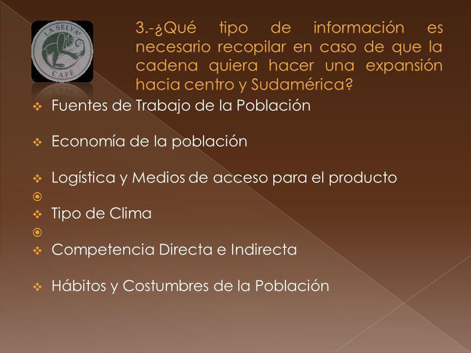 Fuentes de Trabajo de la Población Economía de la población Logística y Medios de acceso para el producto Tipo de Clima Competencia Directa e Indirect